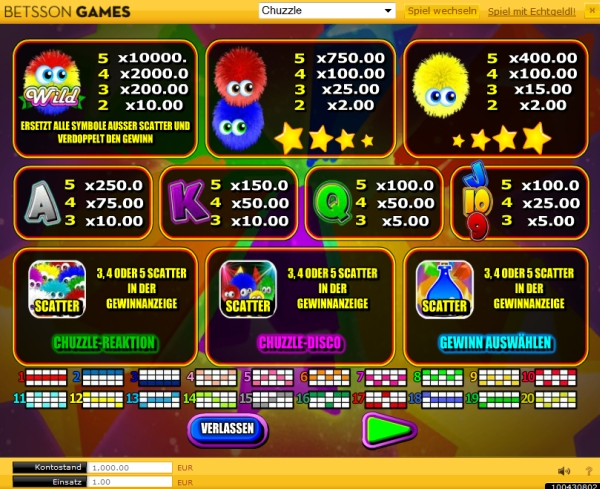 bestes online casino sizzling hot slot