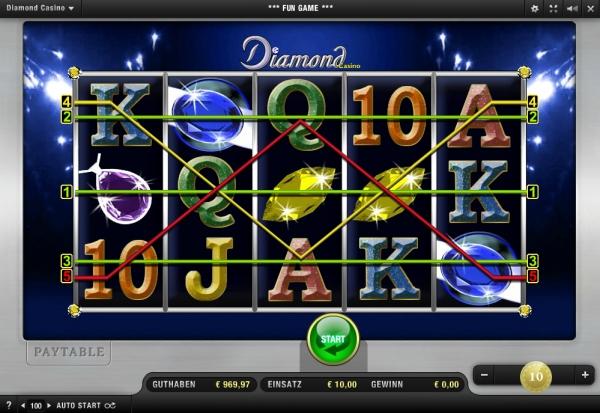 online casino ratings spielcasino online spielen