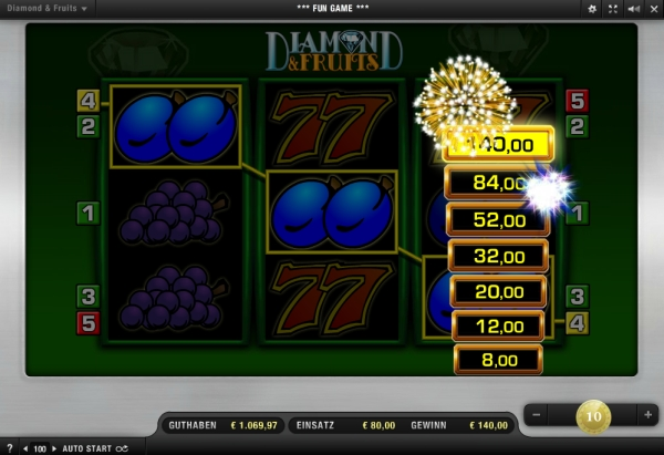 casino online poker spiele fruits